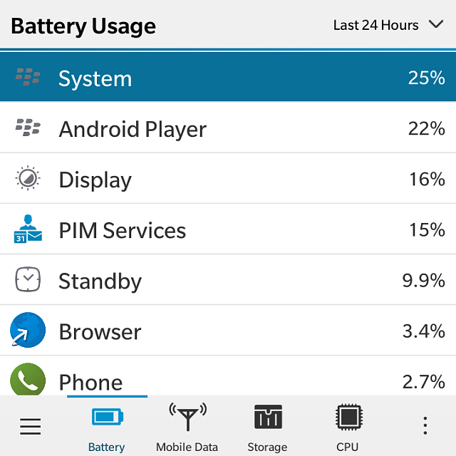 "Major battery life issue (60% drop in 3 hours, most of it as ""Standby""), on 10.3.1-img_20150719_132810.png"