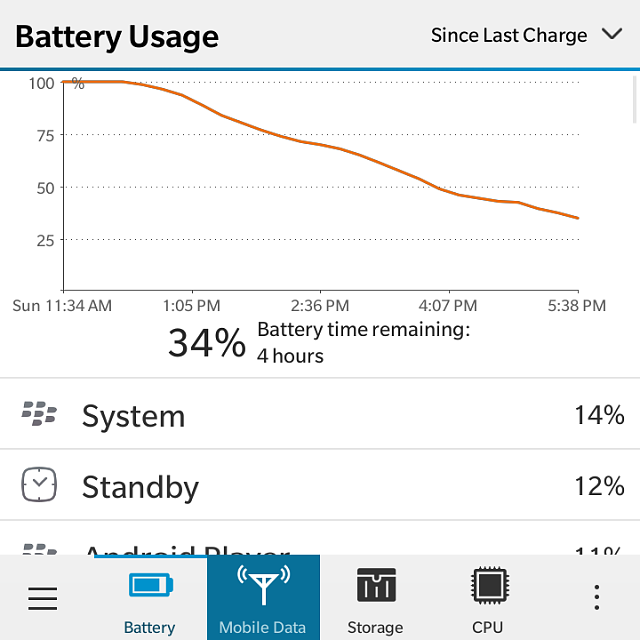 "Major battery life issue (60% drop in 3 hours, most of it as ""Standby""), on 10.3.1-img_20150719_174327.png"