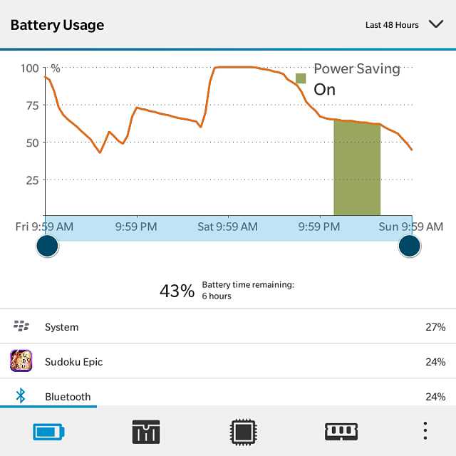 Battery consumption-img_20150913_100147.png