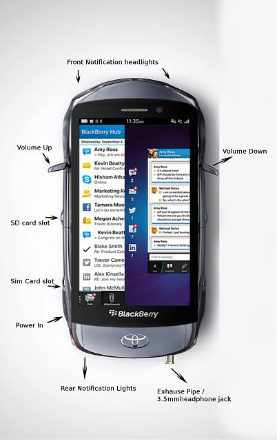 "Introducing Blackberry ""Corolla"" Concept-toyota-corolla-layout.jpg"