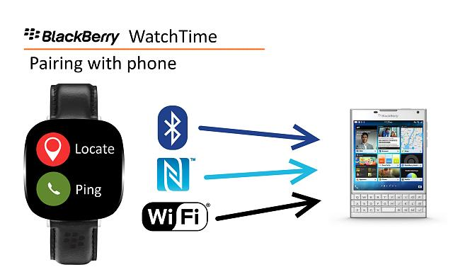 BlackBerry WatchTime (concept)-pairing-phone.jpg
