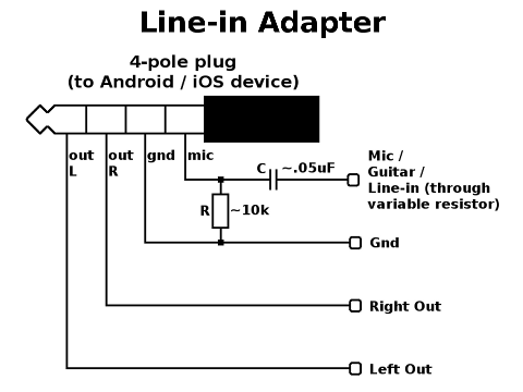 Iphone Headphone Wire Diagram - Diagrams online on