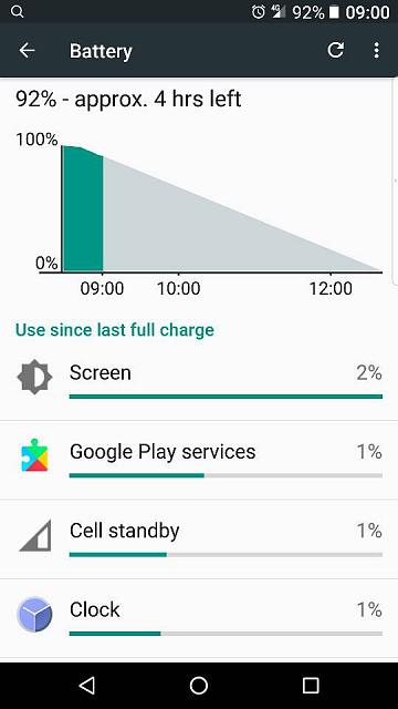 Increased battery drain since February Security Patch-screenshot_20170507-090043.jpg
