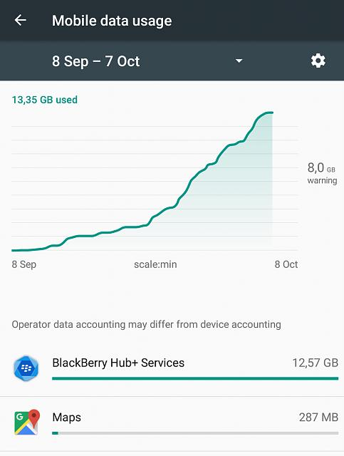 data usage - it must be broken! - BlackBerry Forums at CrackBerry com