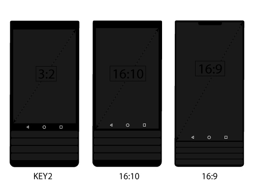 BlackBerry KEY3 is pretty much confirmed - BlackBerry Forums at