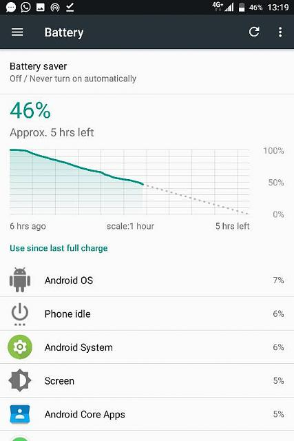 Why Is Android Core Apps Draining My Battery Blackberry Forums At Crackberry Com