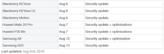 Telus KEYone August 2019 Security Update - BlackBerry Forums at