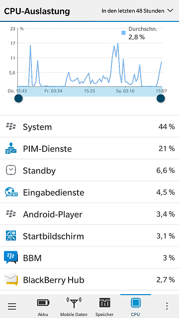 New BlackBerry Leap runs slow after 12-24 Hours-img_20170916_150926.png
