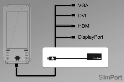 Passport charging cradle?-slimport.png