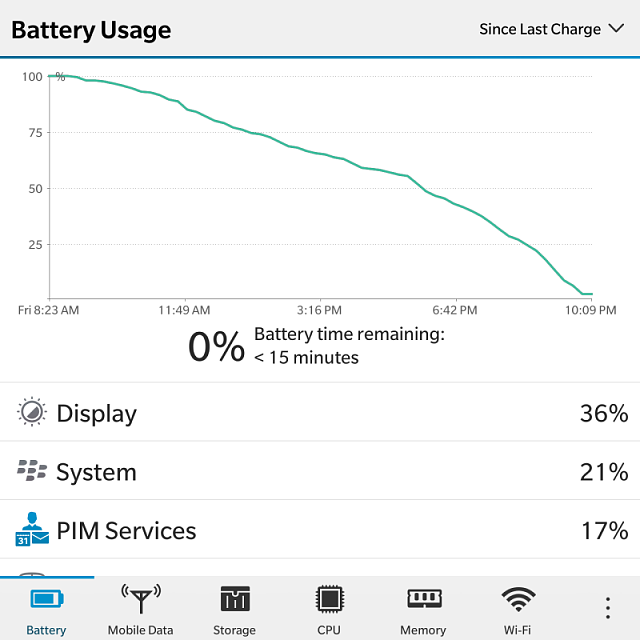 Battery Life on my Passport so far-img_20140926_221241.png