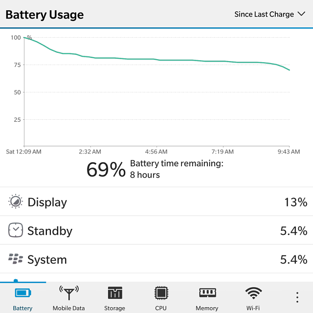 Battery on passport-img_20140927_094453.png