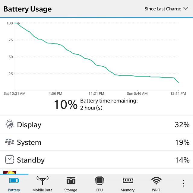 Battery Life on my Passport so far-img_20140928_121501.png