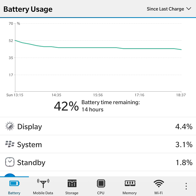 Users with Passport from Z30 Battery Comparison-img_20140928_183947.png
