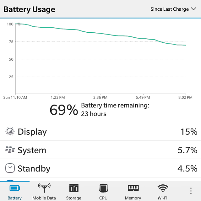 Battery Life on my Passport so far-img_20140928_200434.png