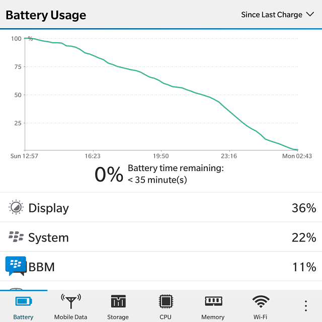 Battery Life on my Passport so far-img_20140929_024631.png