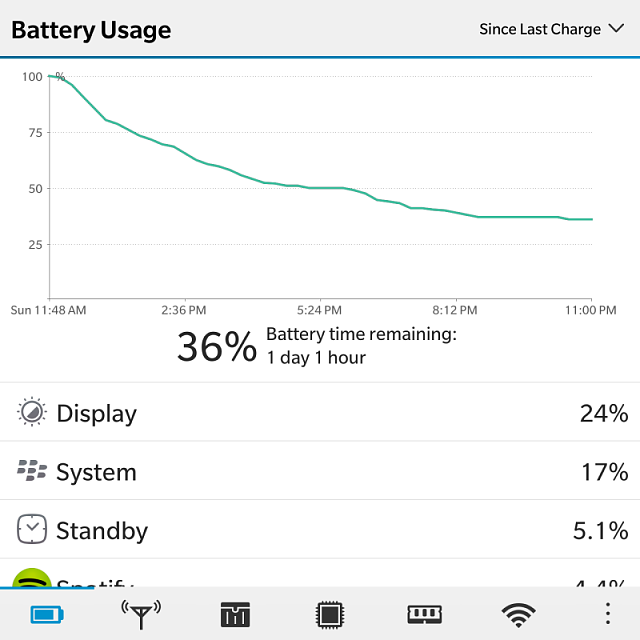 Battery Life on my Passport so far-img_20140928_230558.png