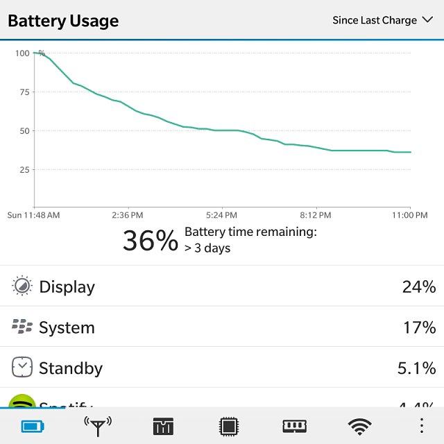 Battery Life on my Passport so far-img_20140928_230302.png