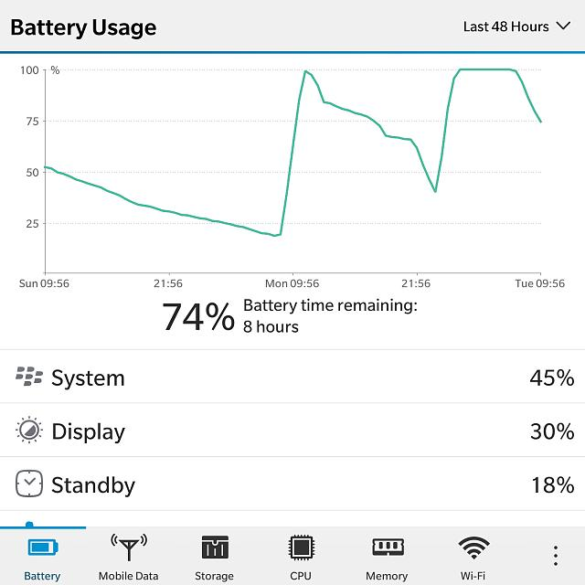 Users with Passport from Z30 Battery Comparison-img_20140930_095751.jpg