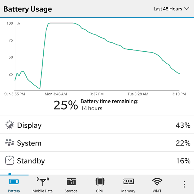 Battery Life on my Passport so far-img_20140930_152259.png