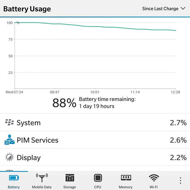 Unbelievable battery life!!-img_20141001_123005.png