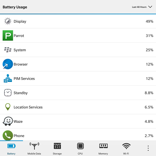 Unbelievable battery life!!-img_20141001_182037.png