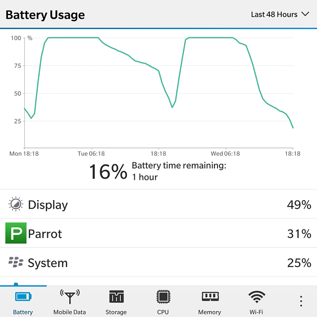 Unbelievable battery life!!-img_20141001_182006.png