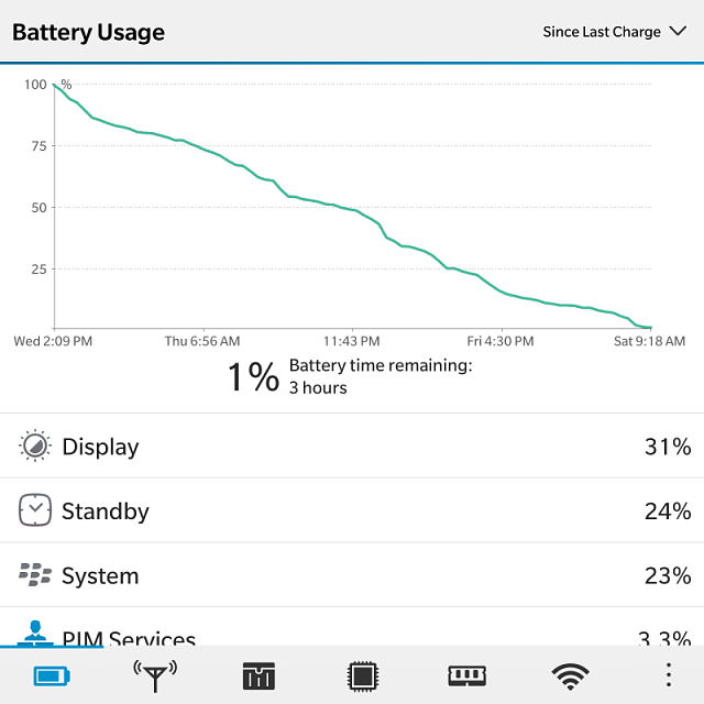 Hate my passport battery-img_20141004_092228.png