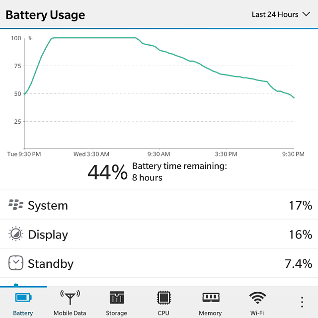 Battery life? Not seeing the 20+ hrs-img_20141008_213159.png