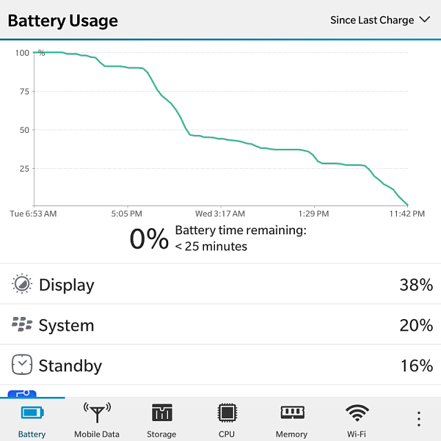 Battery life? Not seeing the 20+ hrs-img_20141008_234409.png