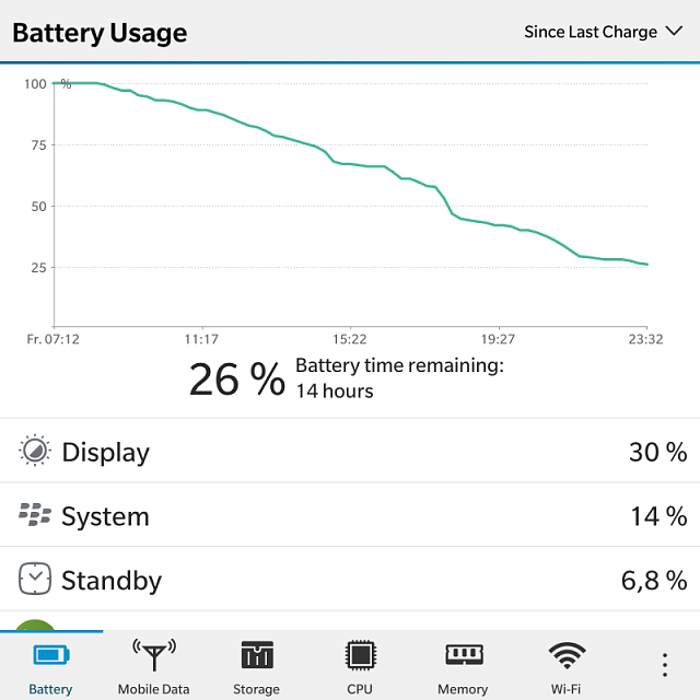 Battery life? Not seeing the 20+ hrs-img_20141010_233549.png