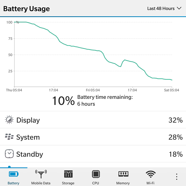 Battery life? Not seeing the 20+ hrs-img_20141011_050631.png
