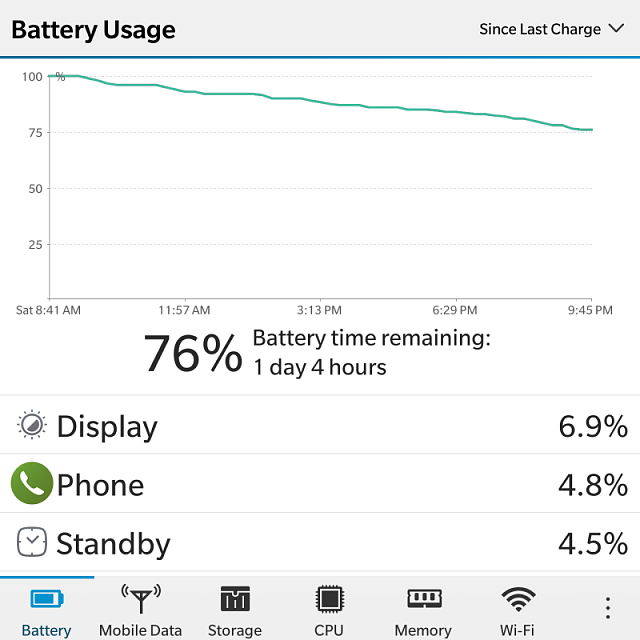 Battery Life On The Passport Is Amazing-img_20141011_214824.png