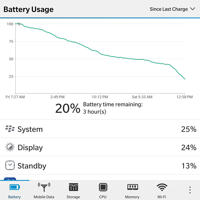 Battery Life On The Passport Is Amazing-img_20141011_125957.png