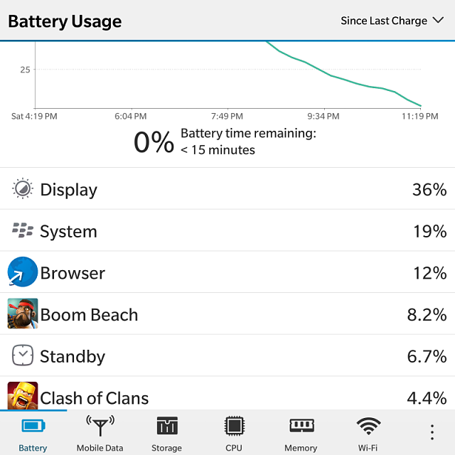 Battery life? Not seeing the 20+ hrs-img_20141011_232139.png