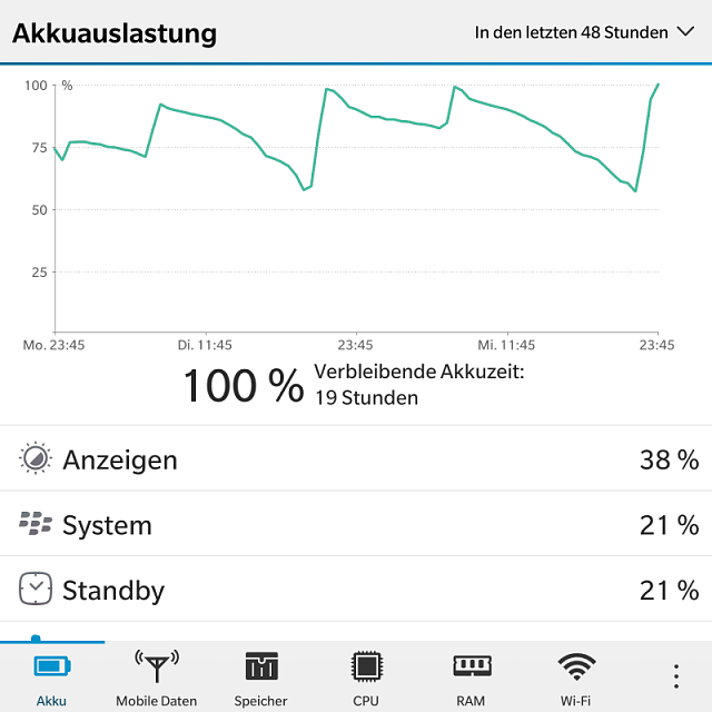 Battery life? Not seeing the 20+ hrs-img_20141015_234909.png