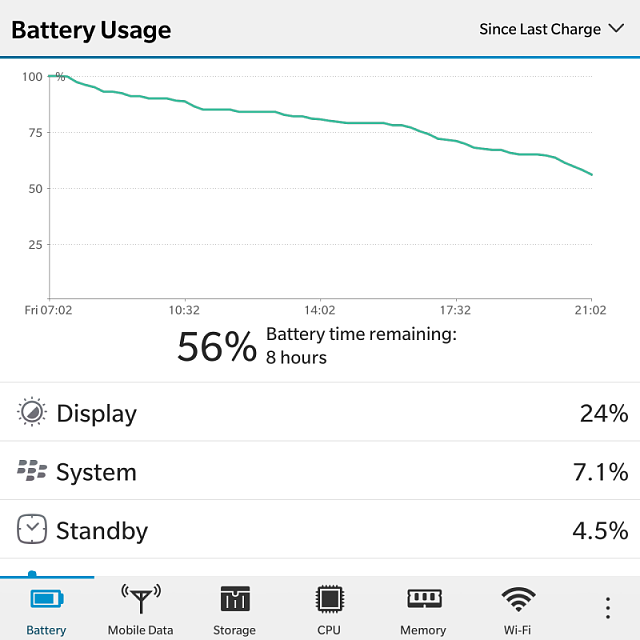 Unreal battery life on passport.-img_20141017_210714.png