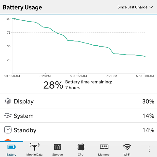 Passport Battery: 50+ hours and still over 25% battery-img_20141020_080301.png