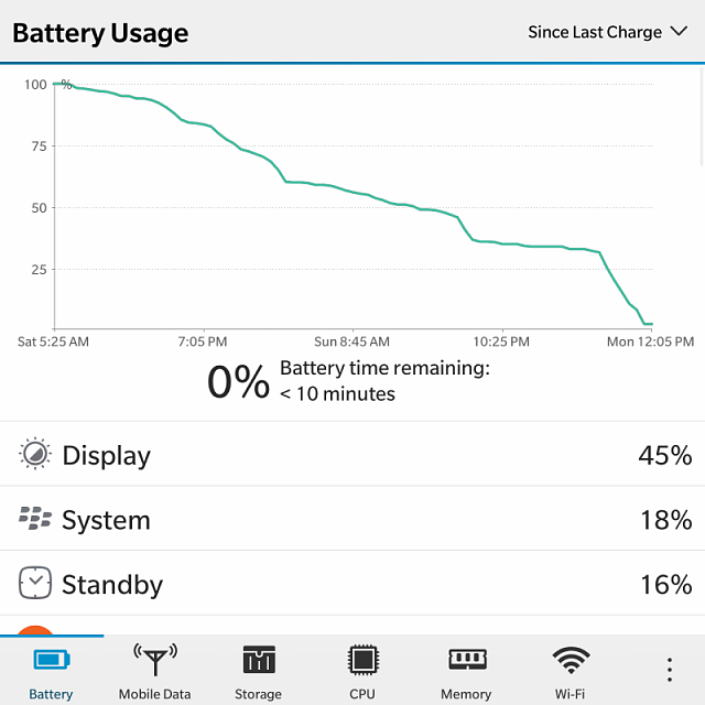 Passport Battery: 50+ hours and still over 25% battery-img_20141020_141413.png