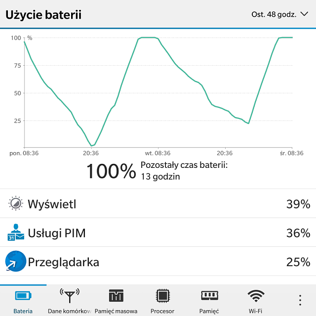 Disappointing Battery Life - Passport-img_20141022_083800.png