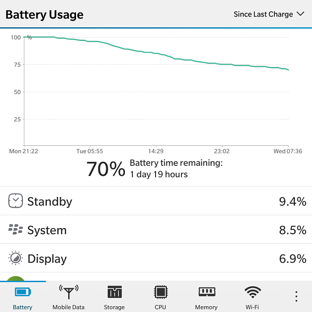 Disappointing Battery Life - Passport-img_20141022_073820.png