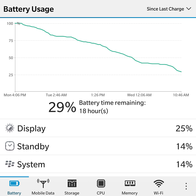 Passport Battery: 50+ hours and still over 25% battery-img_20141022_104822.png