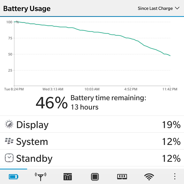 Optimizing BlackBerry Passport battery-img_20141022_234553.png