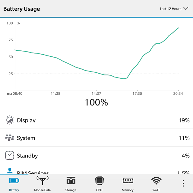 BlackBerry Passport battery on 100% after being plugged out on 93% while charging?-img_20141027_203706.png