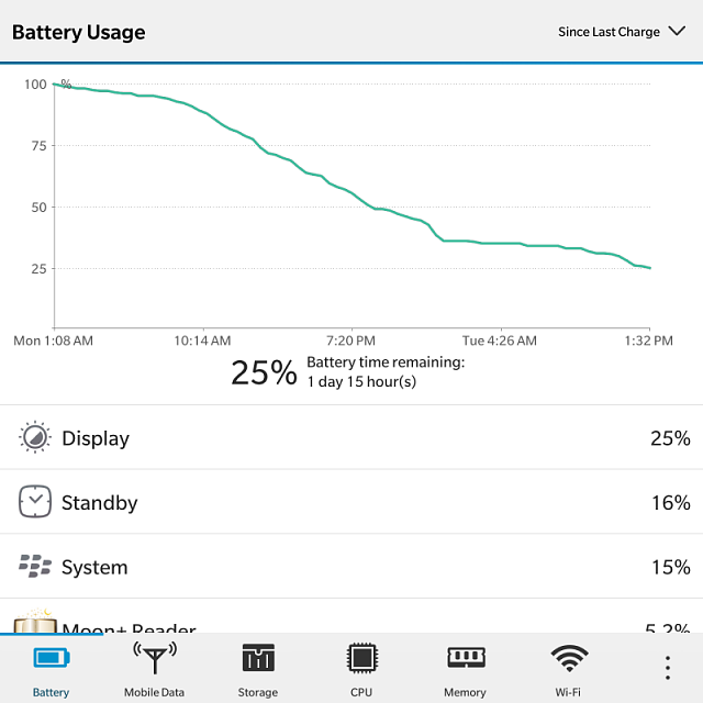 Passport Battery: 50+ hours and still over 25% battery-img_20141028_133445.png