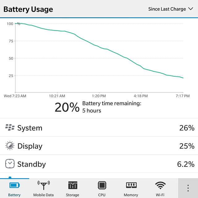 Disappointing Battery Life - Passport-img_20141029_192000.png