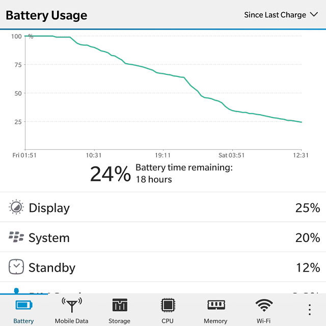 My passport battery discharge after first full charge-img_20141101_123332.png