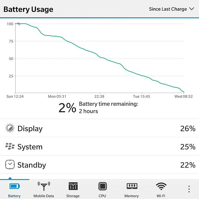 My passport battery discharge after first full charge-battery-discharge-1.jpg