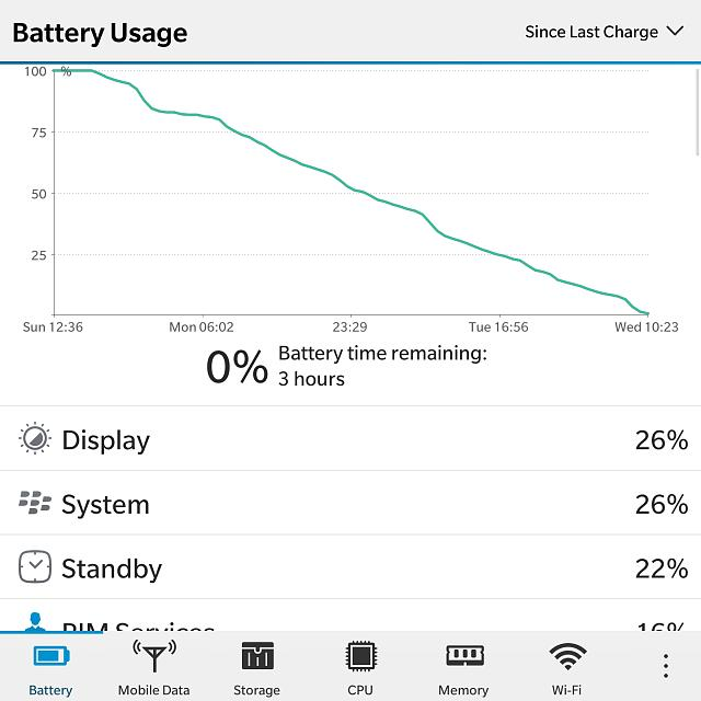 My passport battery discharge after first full charge-battery-discharge-2.jpg