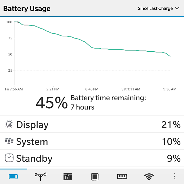 Blackberry Passport battery life-img_20141108_093903.png