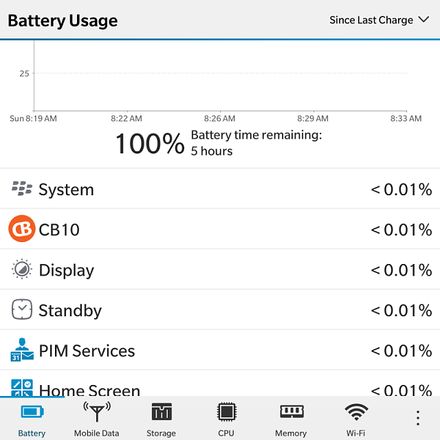 Blackberry Passport battery life-img_20141109_083802.png